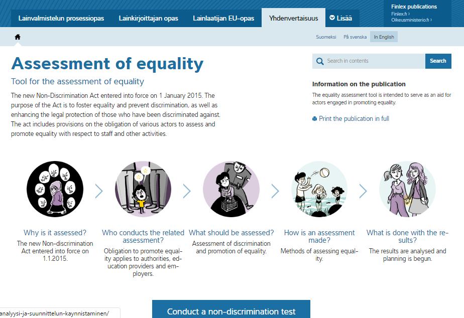 Alat za procjenu jednakosti, izvor: http://yhdenvertaisuus.finlex.fi/en/